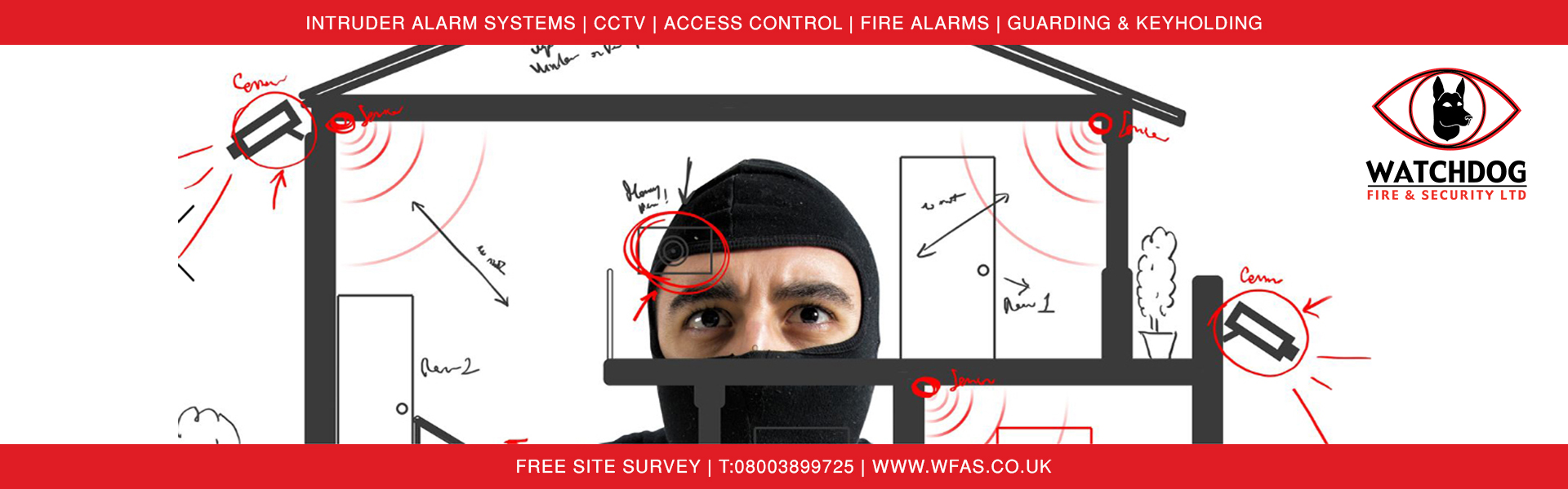 Home Watchdog Fire Security Ltd Intruder Alarm Circuit Welcome To